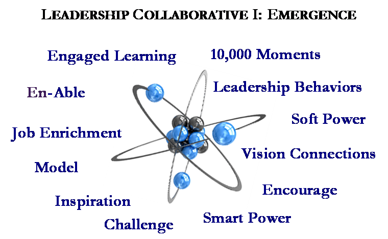 Leadership Collaborative Emergence Overview